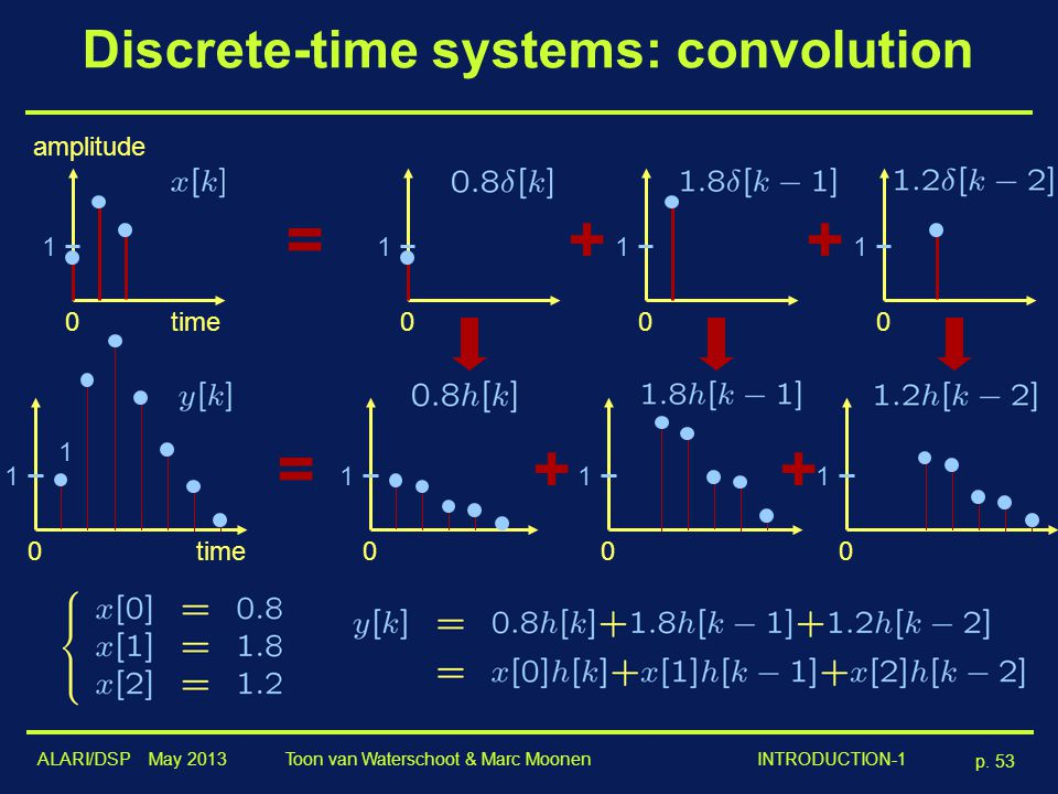 ALARI/DSP May 2013 p. 53 Toon van Waterschoot & Marc Moonen INTRODUCTION-1 Discrete-time systems: convolution amplitude time 1 0 1 0 1 0 1 0 1 0 1 0 1