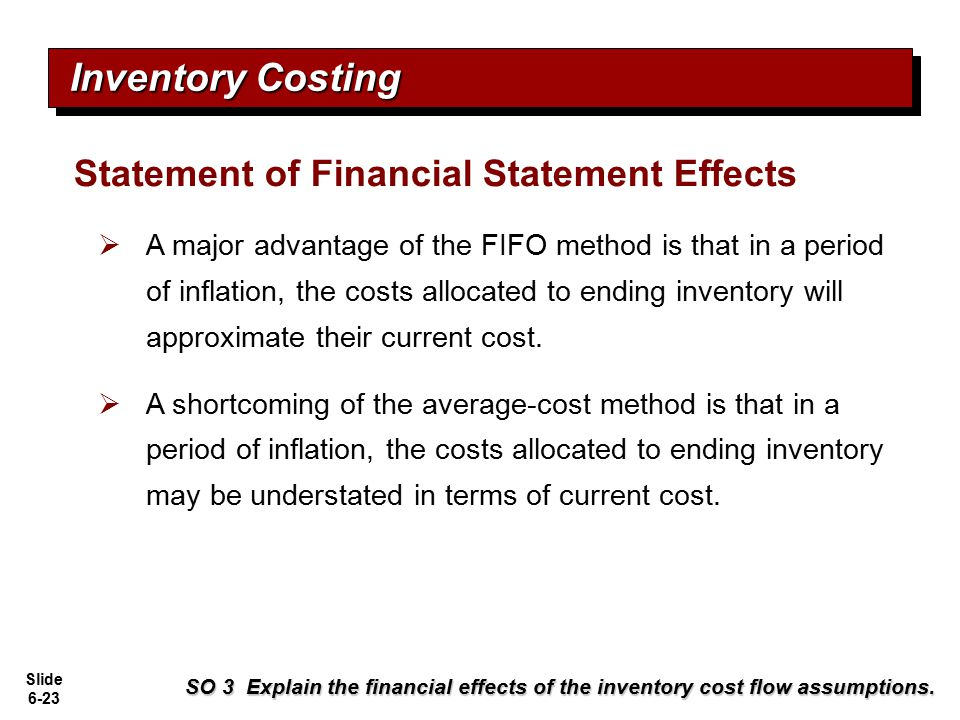 Slide 6-23 SO 3 Explain the financial effects of the inventory cost flow assumptions. Inventory Costing Statement of Financial Statement Effects  A m