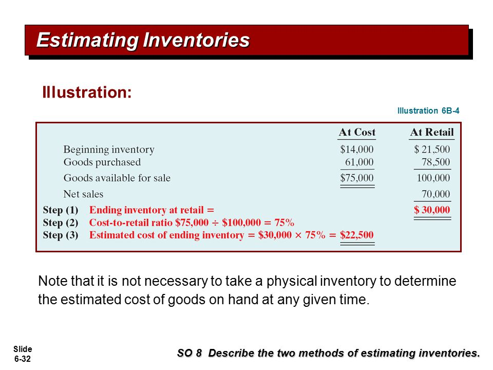 Slide 6-32 Estimating Inventories SO 8 Describe the two methods of estimating inventories. Note that it is not necessary to take a physical inventory