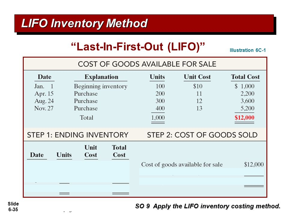 """Slide 6-35 """"Last-In-First-Out (LIFO)"""" Illustration 6C-1 Solution on notes page SO 9 Apply the LIFO inventory costing method. LIFO Inventory Method"""