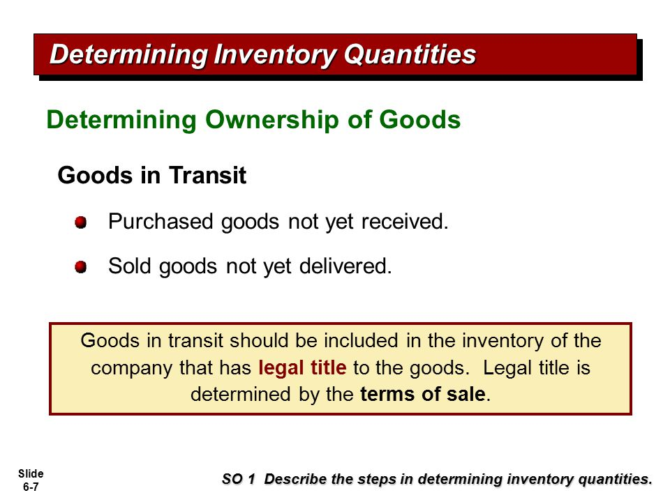Slide 6-7 Goods in Transit Purchased goods not yet received. Sold goods not yet delivered. Determining Ownership of Goods Determining Inventory Quanti