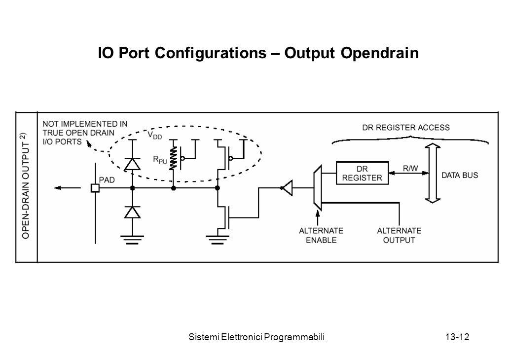Sistemi Elettronici Programmabili13-12 IO Port Configurations – Output Opendrain