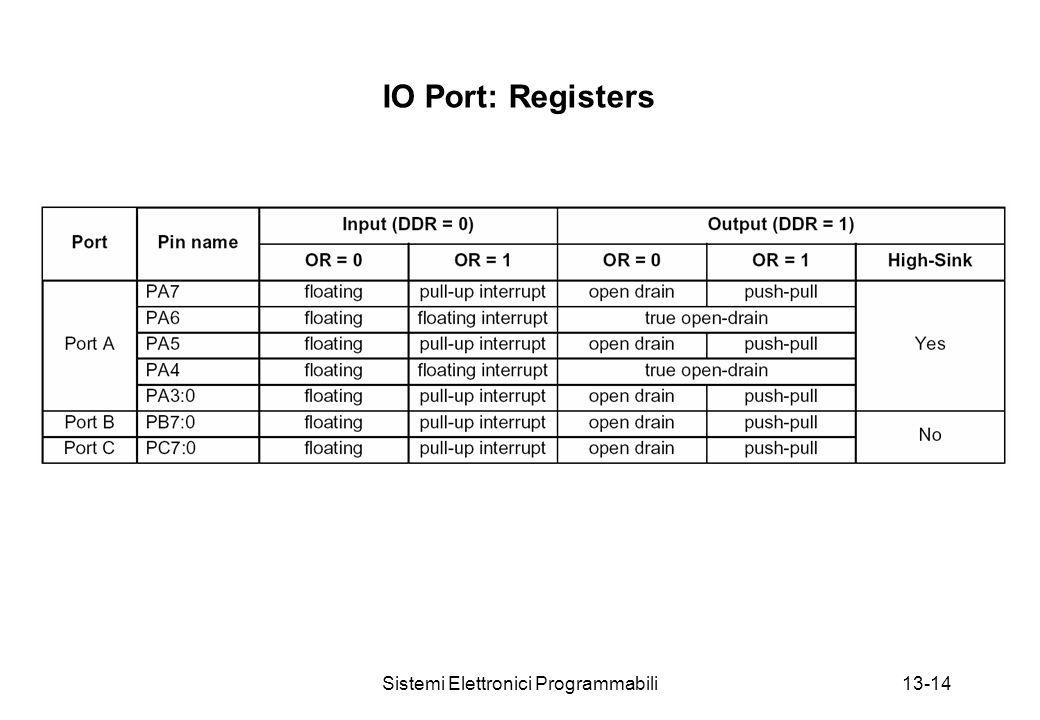 Sistemi Elettronici Programmabili13-14 IO Port: Registers