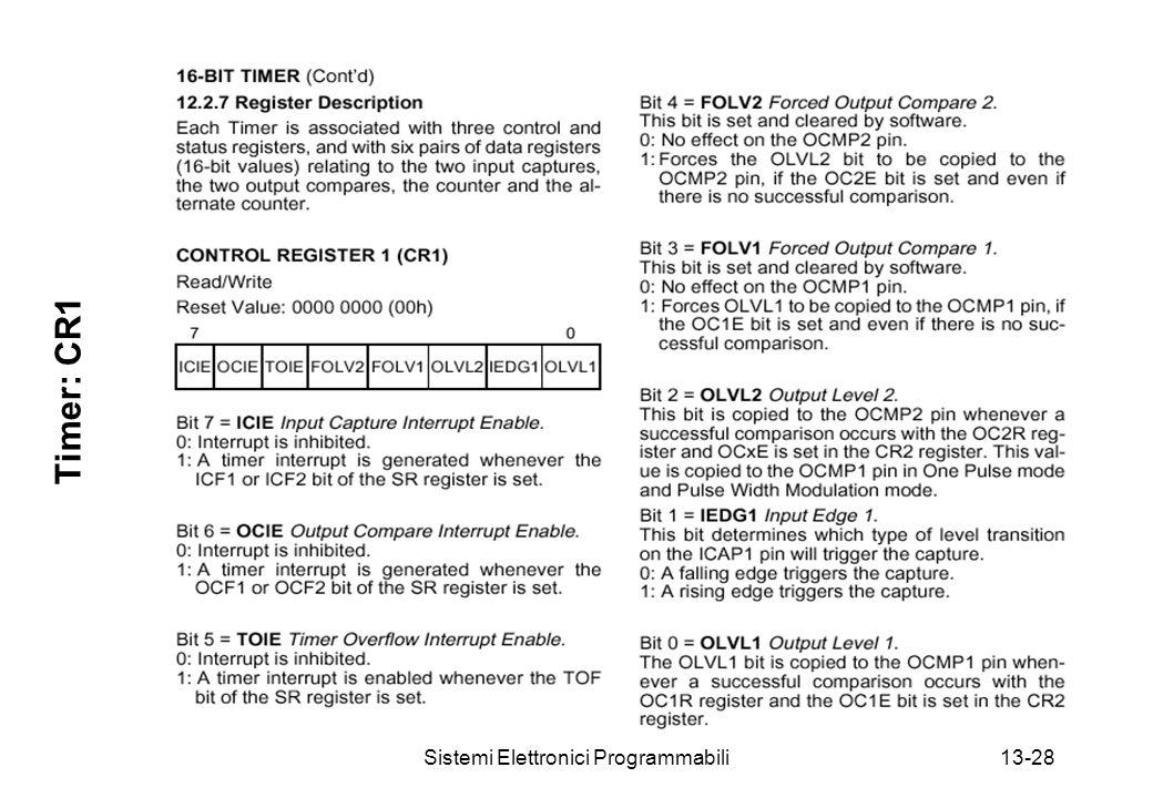 Sistemi Elettronici Programmabili13-28 Timer: CR1