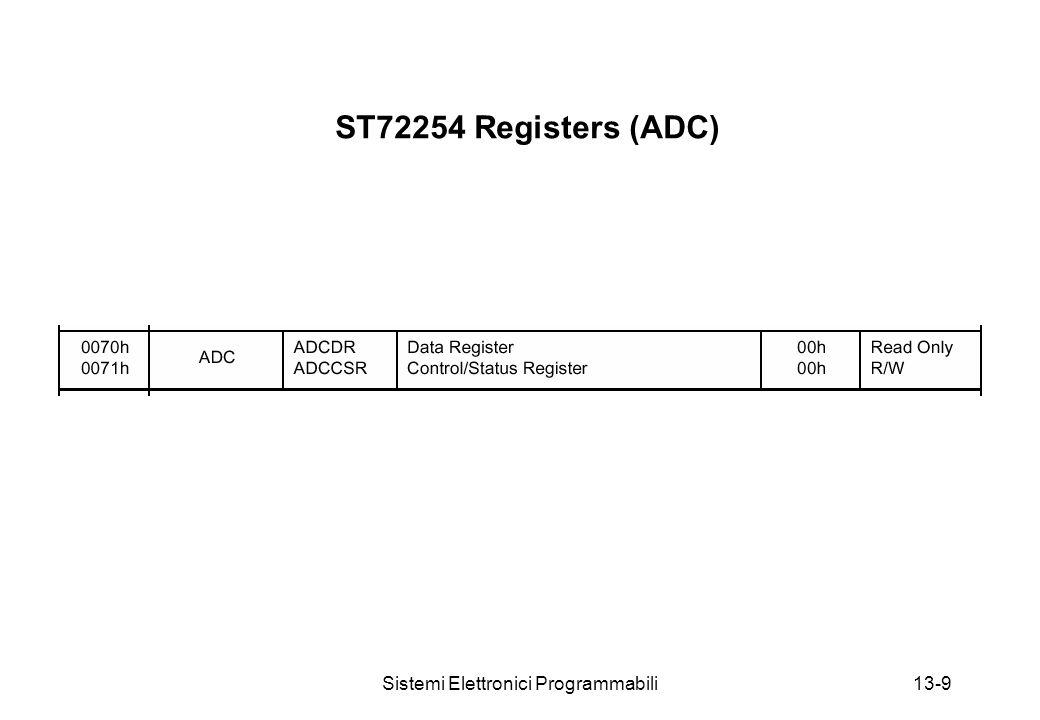 Sistemi Elettronici Programmabili13-9 ST72254 Registers (ADC)
