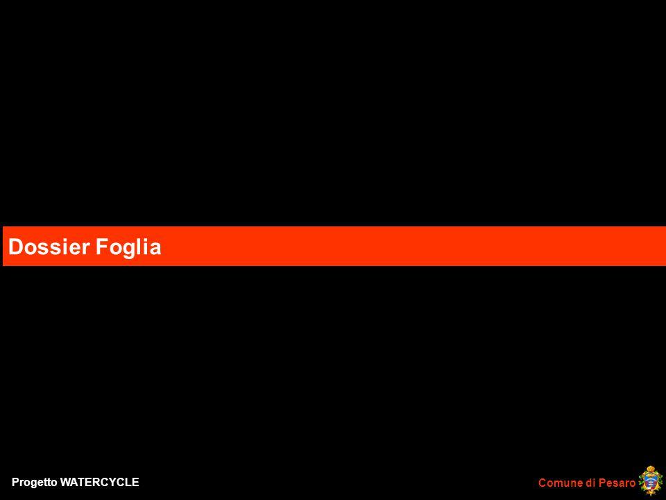 Comune di Pesaro Progetto WATERCYCLE Dossier Foglia