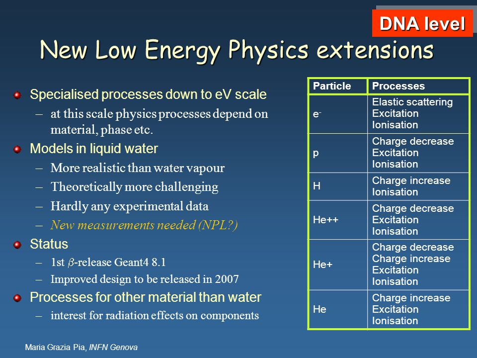 Maria Grazia Pia, INFN Genova New Low Energy Physics extensions Specialised processes down to eV scale –at this scale physics processes depend on mate