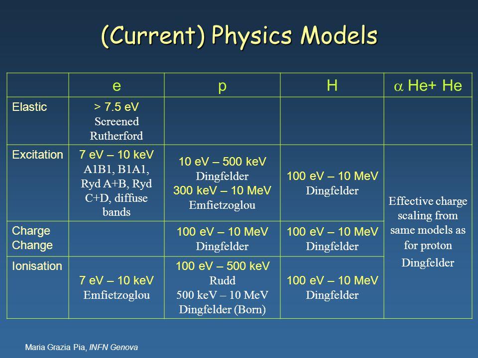 Maria Grazia Pia, INFN Genova (Current) Physics Models epH  He+ He Elastic > 7.5 eV Screened Rutherford Excitation 7 eV – 10 keV A1B1, B1A1, Ryd A+B