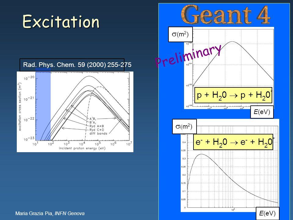 Maria Grazia Pia, INFN Genova Excitation  (m 2 ) E(eV) p + H 2 0  p + H 2 0 * Rad. Phys. Chem. 59 (2000) 255-275 m2)m2) E(eV) e - + H 2 0  e -