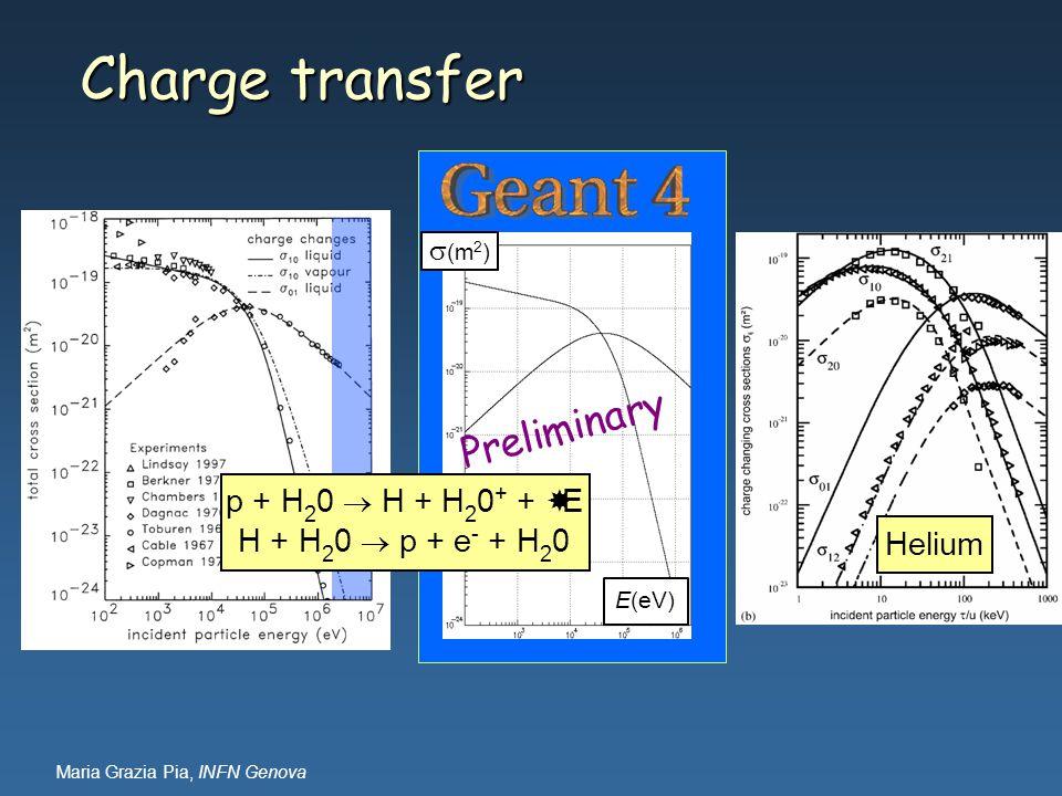 Maria Grazia Pia, INFN Genova Charge transfer E(eV)  (m 2 ) Helium p + H 2 0  H + H 2 0 + + E H + H 2 0  p + e - + H 2 0 Preliminary