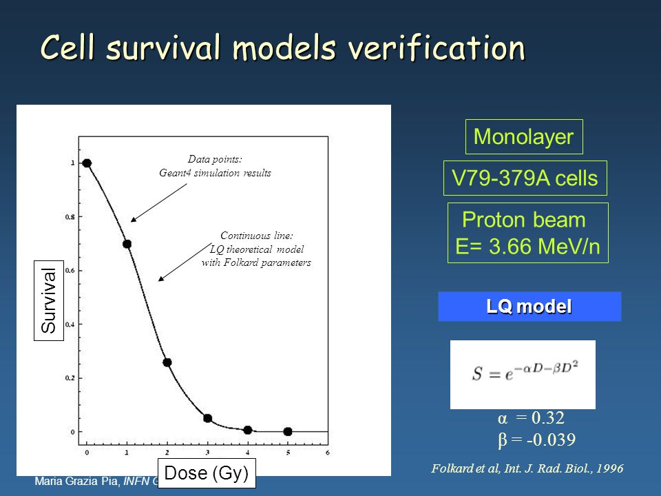 Maria Grazia Pia, INFN Genova Cell survival models verification Dose (Gy) Survival Continuous line: LQ theoretical model with Folkard parameters Data