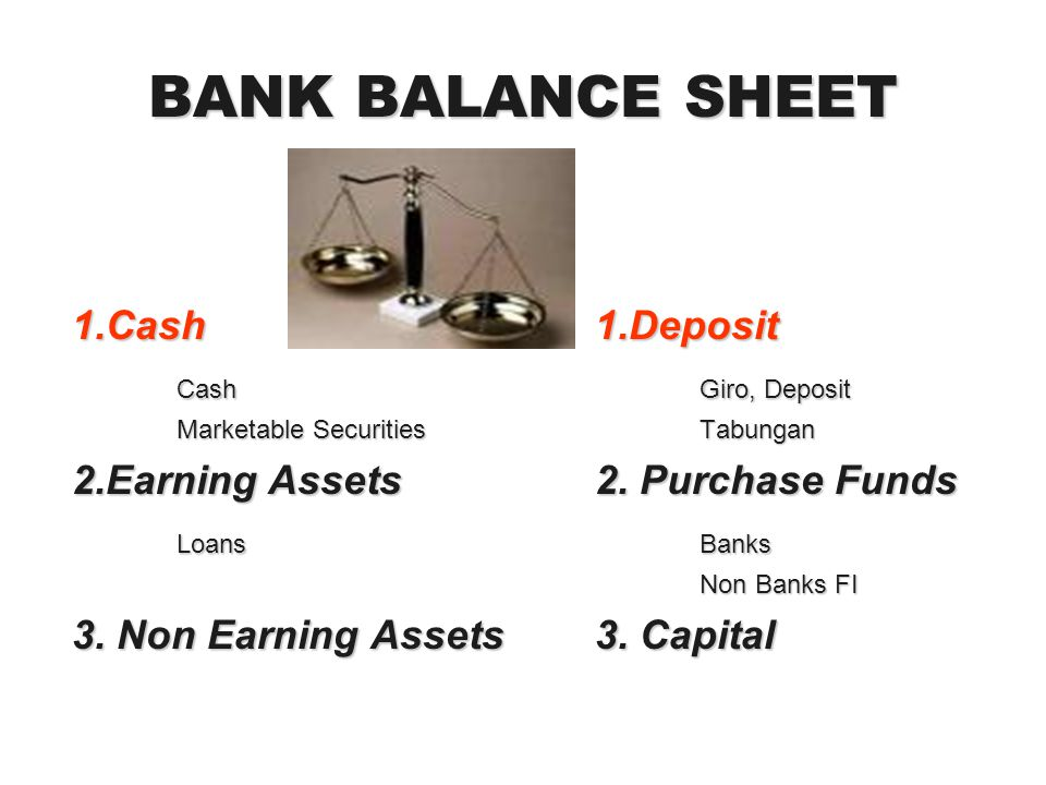BANK BALANCE SHEET 1.Cash1.Deposit CashGiro, Deposit Marketable SecuritiesTabungan 2.Earning Assets2.