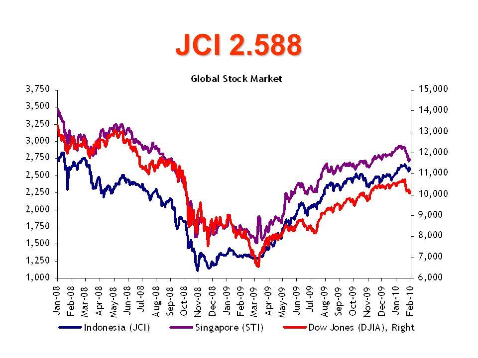JCI 2.588