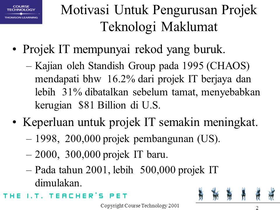 Copyright Course Technology 2001 2 Projek IT mempunyai rekod yang buruk. –Kajian oleh Standish Group pada 1995 (CHAOS) mendapati bhw 16.2% dari projek