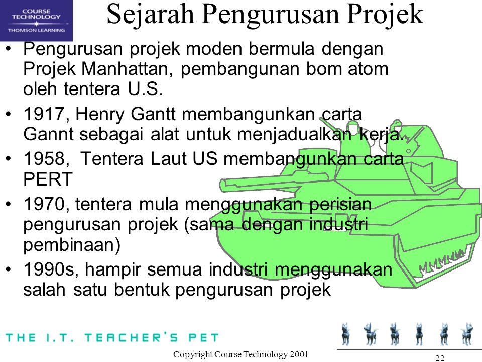 Copyright Course Technology 2001 22 Sejarah Pengurusan Projek Pengurusan projek moden bermula dengan Projek Manhattan, pembangunan bom atom oleh tente