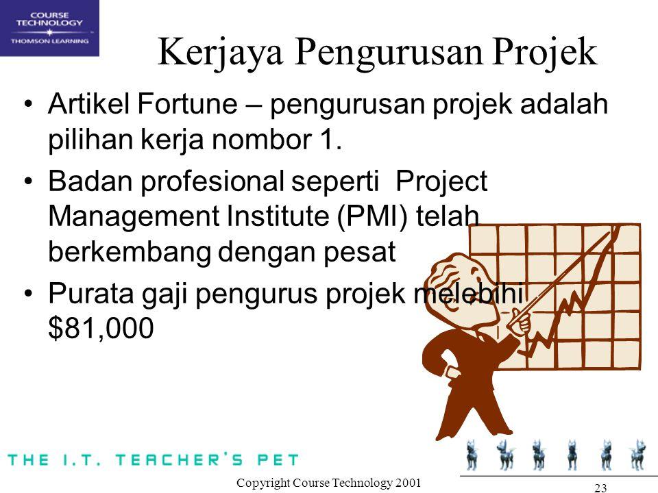 Copyright Course Technology 2001 23 Kerjaya Pengurusan Projek Artikel Fortune – pengurusan projek adalah pilihan kerja nombor 1. Badan profesional sep