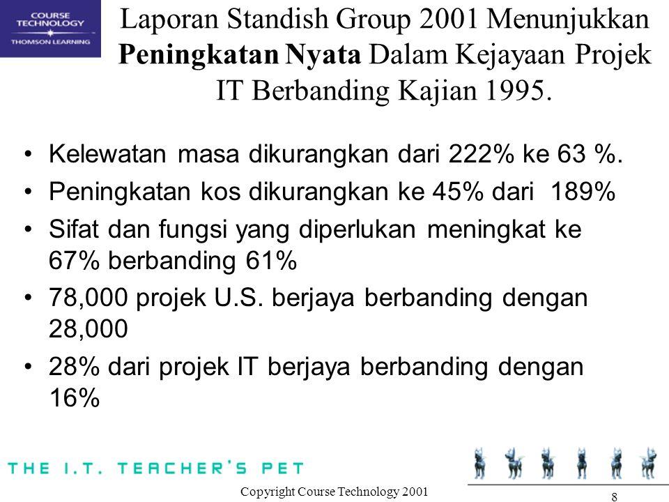 Copyright Course Technology 2001 8 Laporan Standish Group 2001 Menunjukkan Peningkatan Nyata Dalam Kejayaan Projek IT Berbanding Kajian 1995. Kelewata