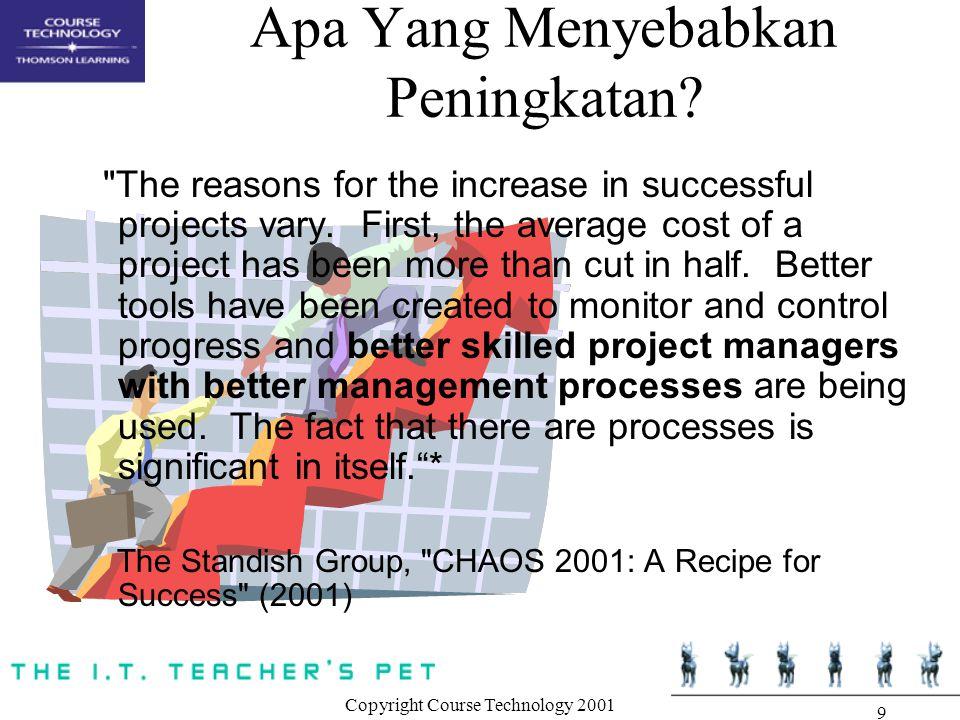Copyright Course Technology 2001 9 Apa Yang Menyebabkan Peningkatan?