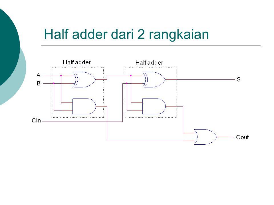 Half adder dari 2 rangkaian