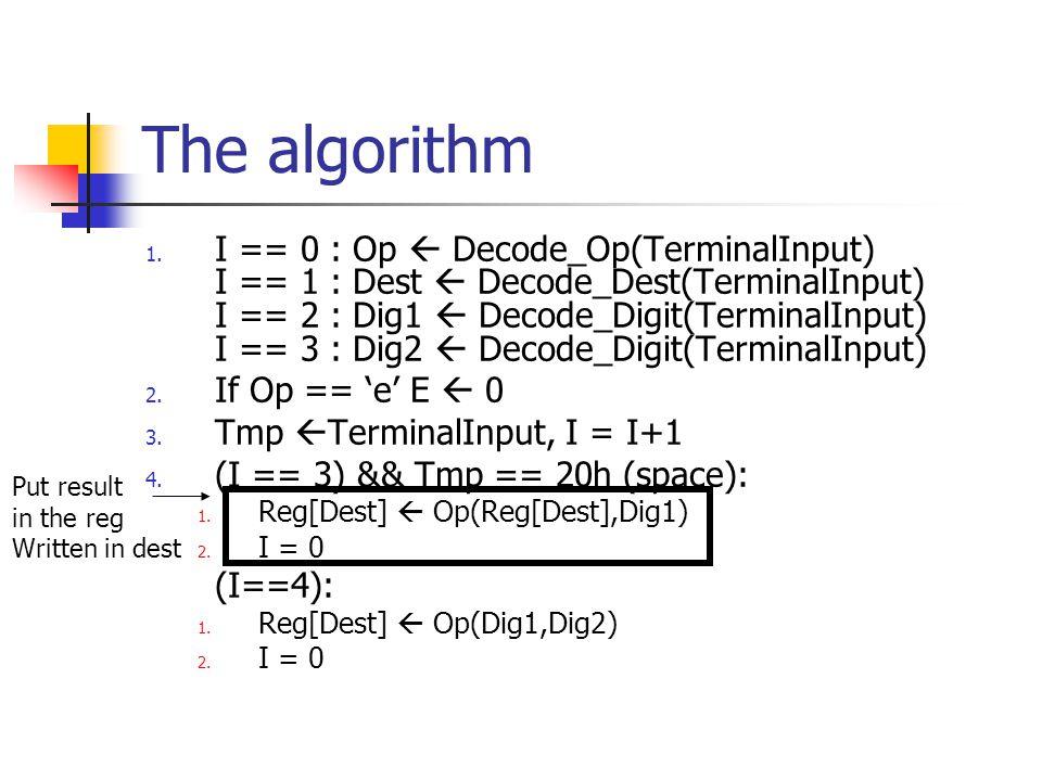 The algorithm 1.