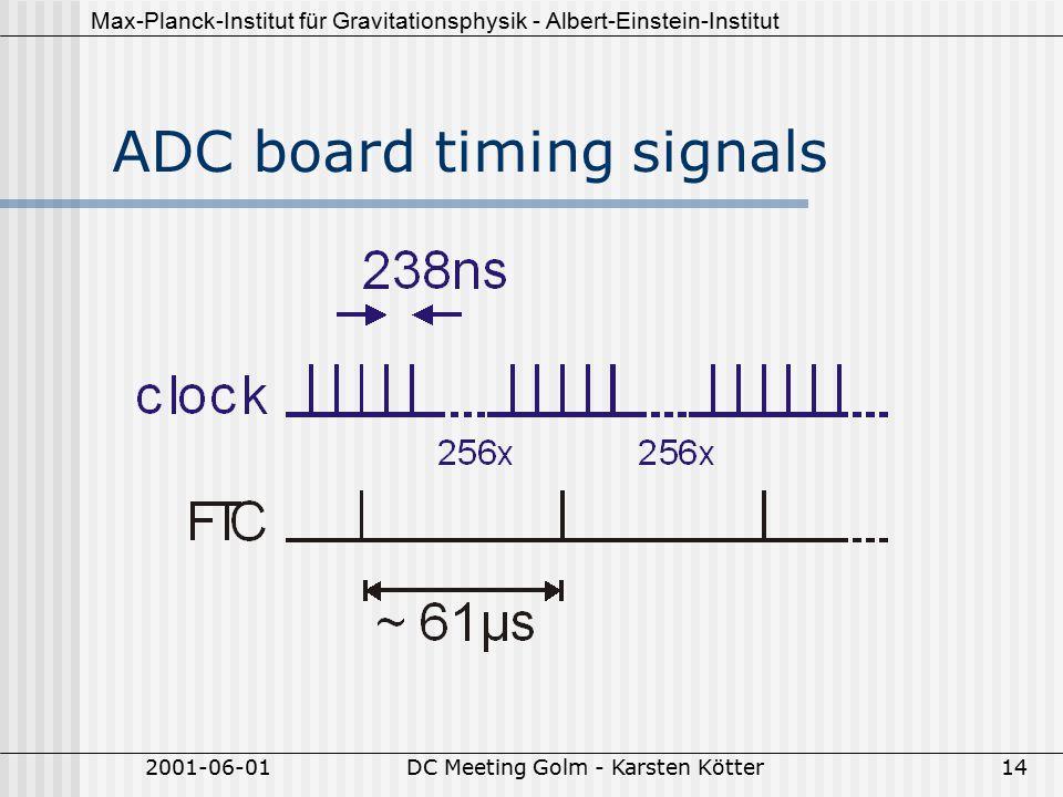 Max-Planck-Institut für Gravitationsphysik - Albert-Einstein-Institut 2001-06-01DC Meeting Golm - Karsten Kötter14 ADC board timing signals