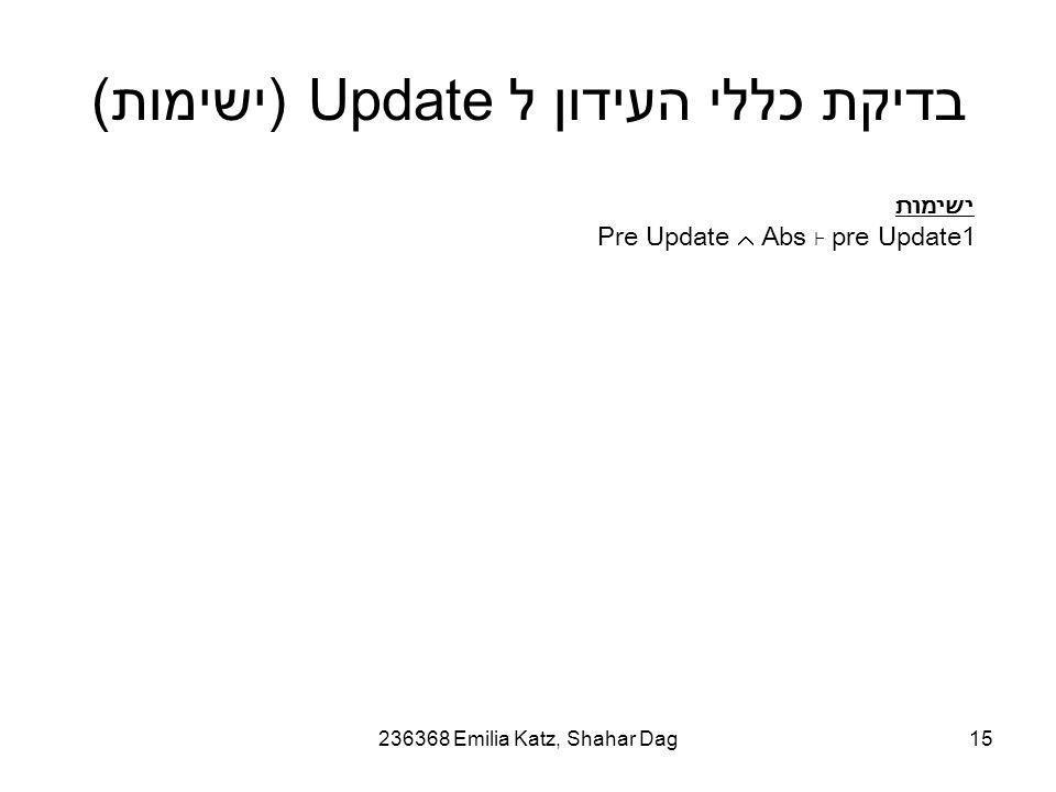 236368 Emilia Katz, Shahar Dag15 בדיקת כללי העידון ל Update (ישימות) ישימות Pre Update  Abs ⊦ pre Update1