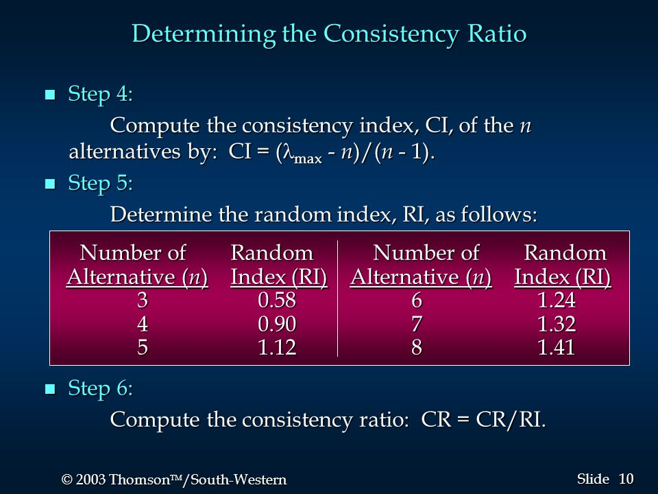 10 © 2003 Thomson  /South-Western Slide Determining the Consistency Ratio n Step 4: Compute the consistency index, CI, of the n alternatives by: CI = ( max - n )/( n - 1).