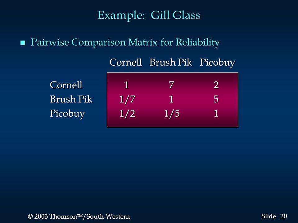 20 © 2003 Thomson  /South-Western Slide Example: Gill Glass n Pairwise Comparison Matrix for Reliability Cornell Brush Pik Picobuy Cornell Brush Pik