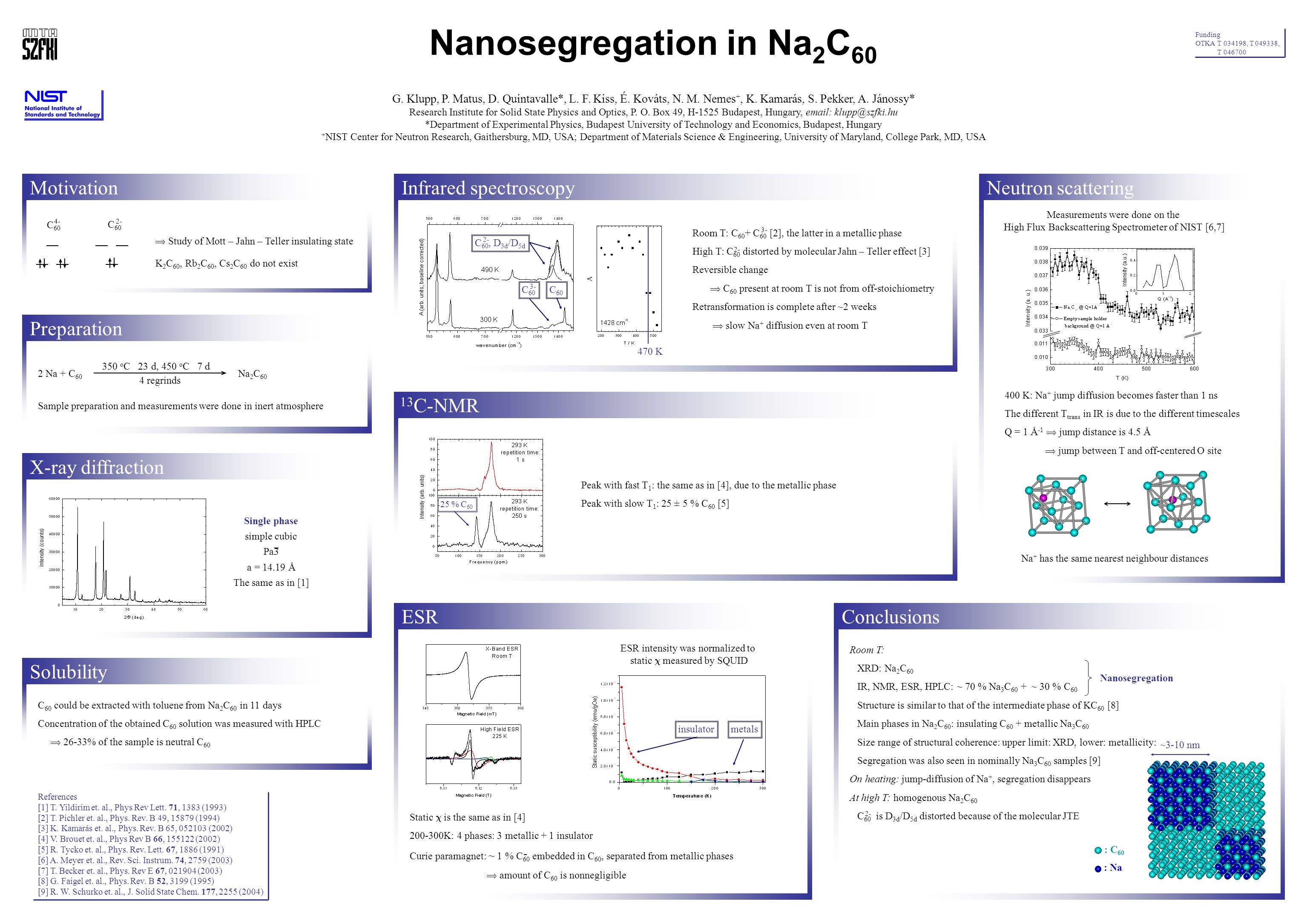 Nanosegregation in Na 2 C 60 G. Klupp, P. Matus, D.