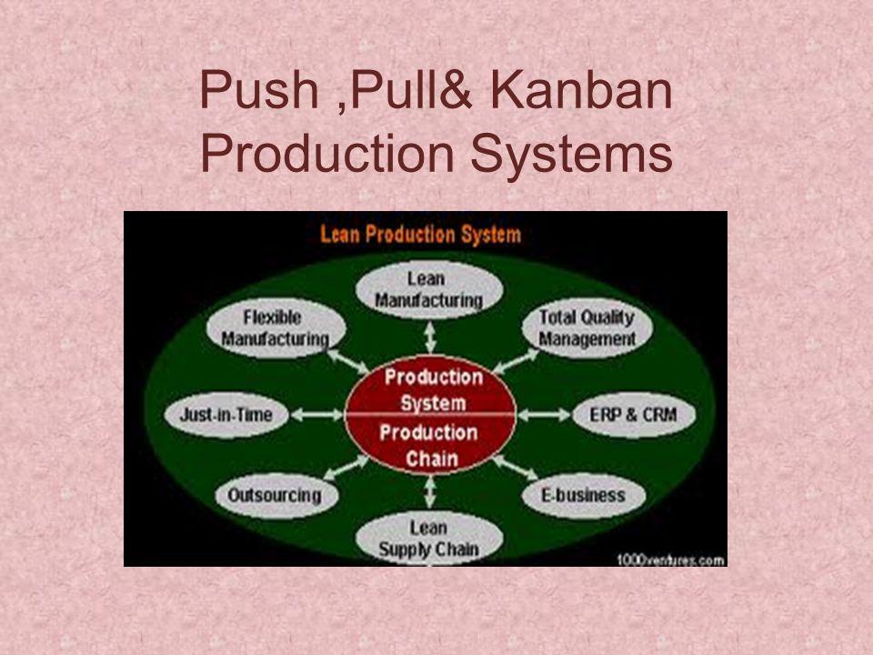Push,Pull& Kanban Production Systems