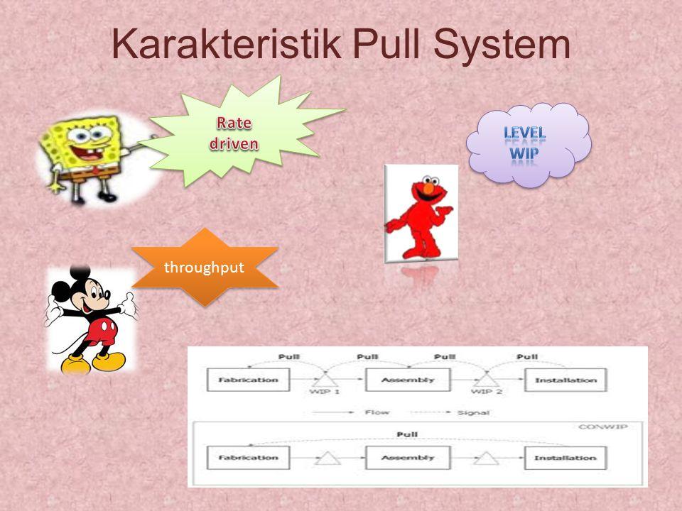 Karakteristik Pull System throughput