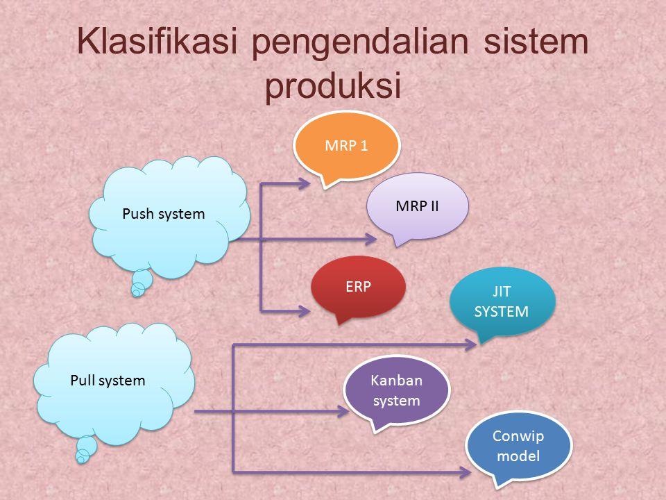 Klasifikasi pengendalian sistem produksi MRP 1 Push system MRP II ERP Pull system Conwip model Kanban system JIT SYSTEM