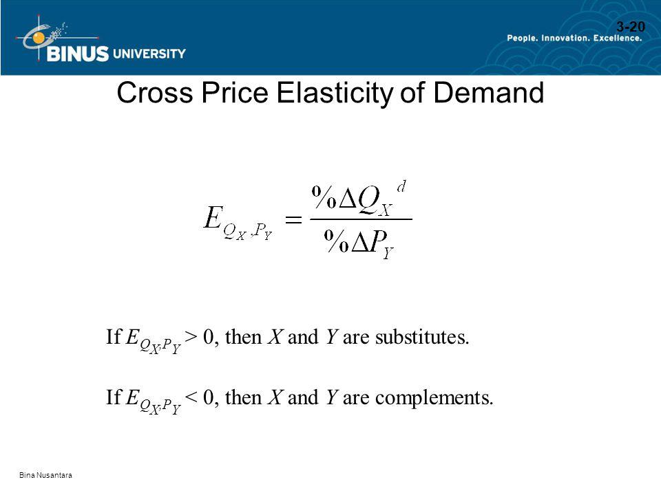 Bina Nusantara Cross Price Elasticity of Demand If E Q X,P Y > 0, then X and Y are substitutes. If E Q X,P Y < 0, then X and Y are complements. 3-20