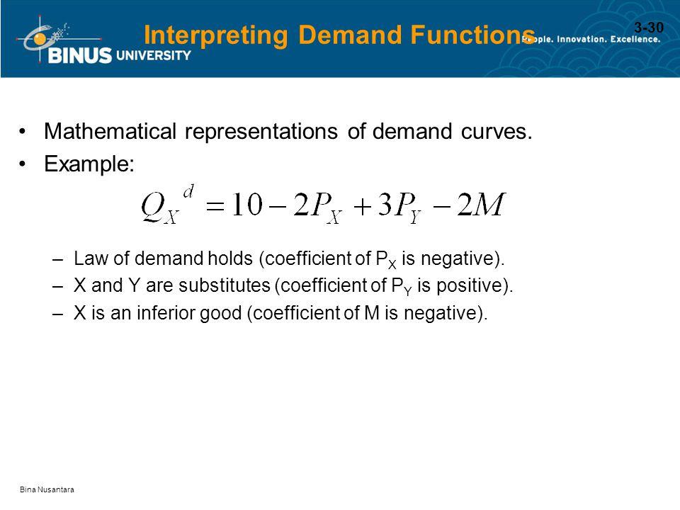 Bina Nusantara Interpreting Demand Functions Mathematical representations of demand curves. Example: –Law of demand holds (coefficient of P X is negat