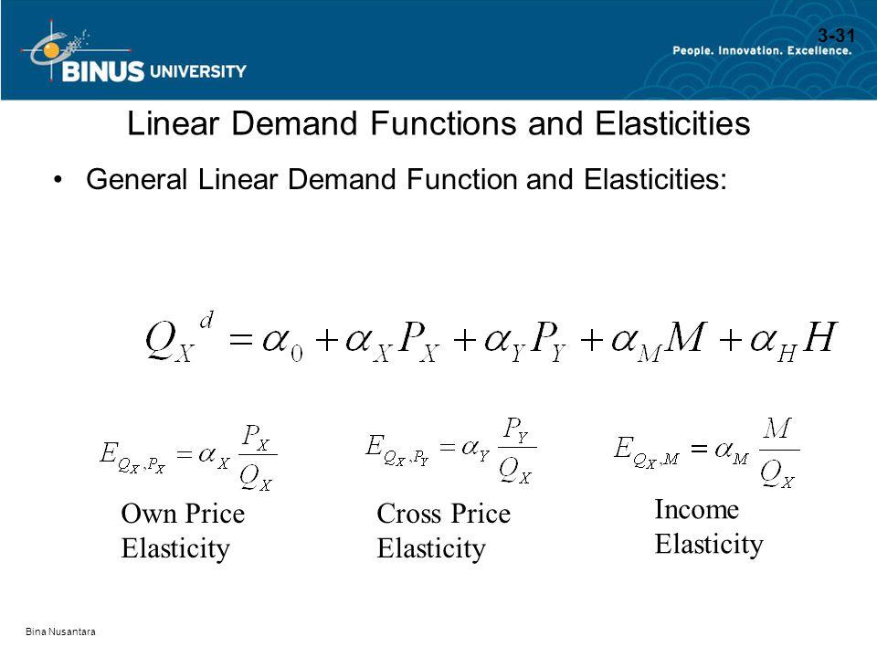 Bina Nusantara Linear Demand Functions and Elasticities General Linear Demand Function and Elasticities: Own Price Elasticity Cross Price Elasticity I