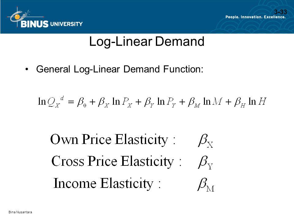 Bina Nusantara Log-Linear Demand General Log-Linear Demand Function: 3-33