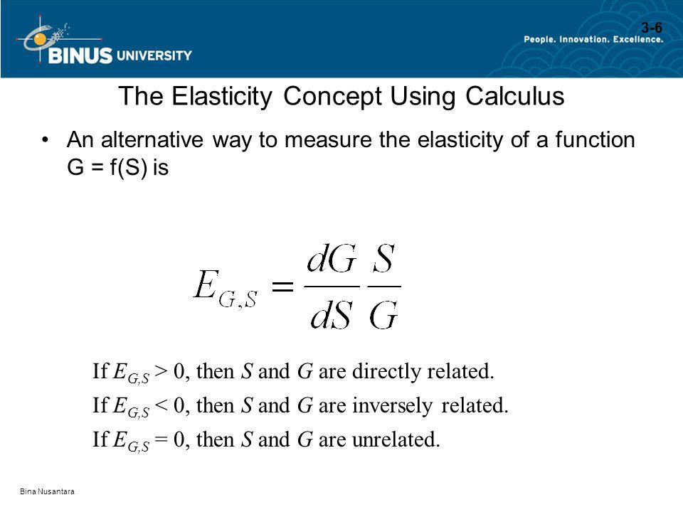Bina Nusantara The Elasticity Concept Using Calculus An alternative way to measure the elasticity of a function G = f(S) is If E G,S > 0, then S and G