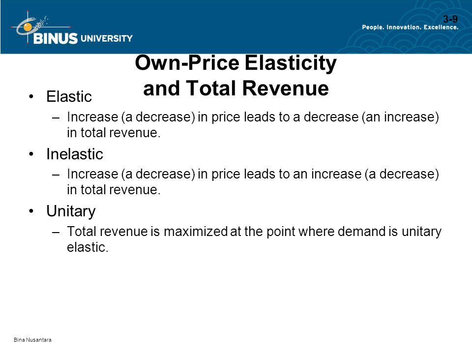 Bina Nusantara Own-Price Elasticity and Total Revenue Elastic –Increase (a decrease) in price leads to a decrease (an increase) in total revenue. Inel