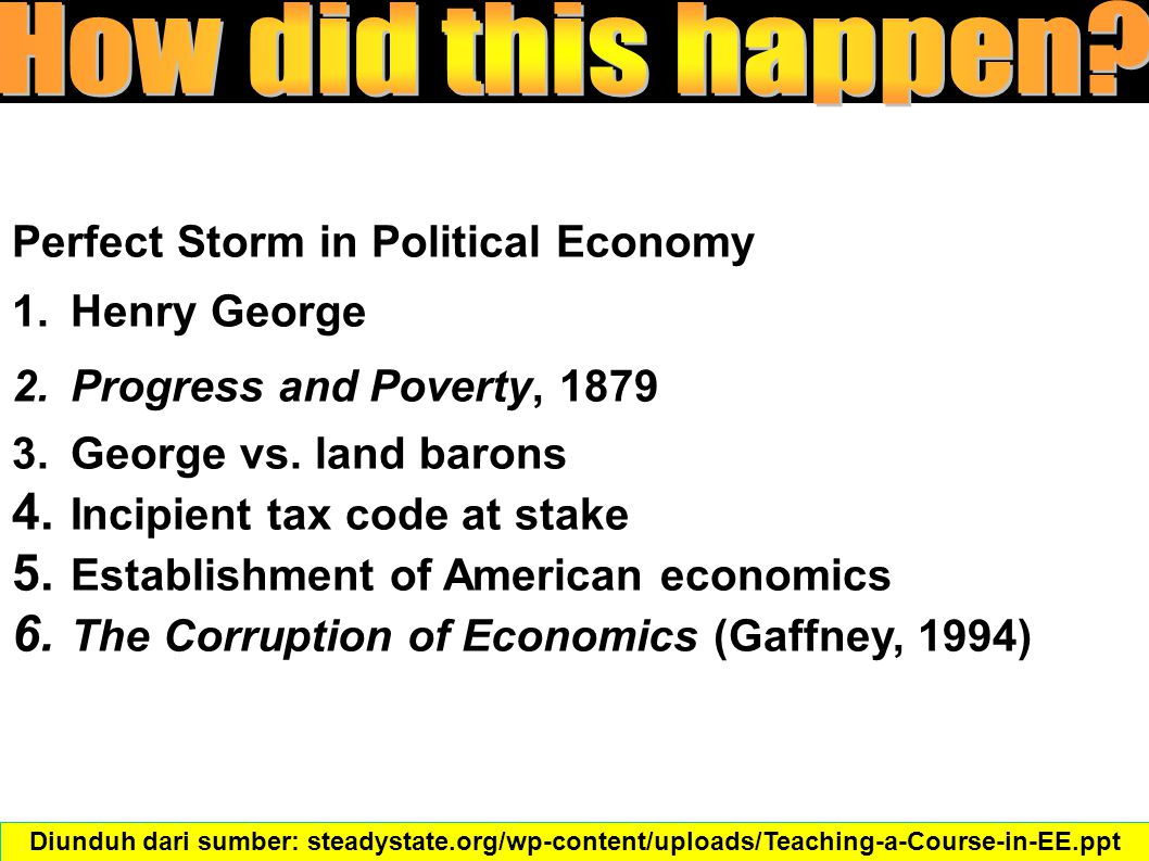 Perfect Storm in Political Economy 1.Henry George 2.Progress and Poverty, 1879 3.George vs.