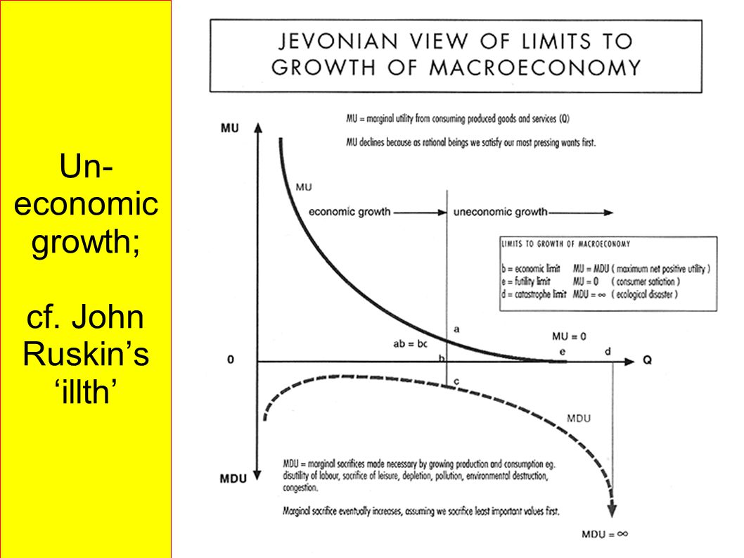 Un- economic growth; cf. John Ruskin's 'illth'