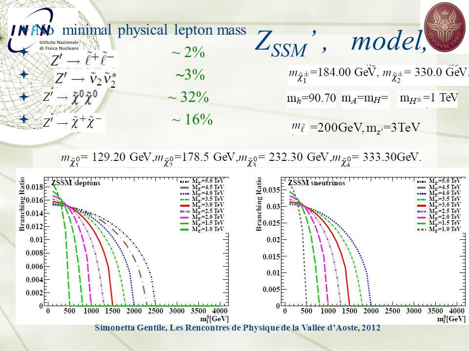 Z SSM ', model, Simonetta Gentile, Les Rencontres de Physique de la Vallée d'Aoste, 2012  No minimal physical lepton mass  ~ 2%  ~3%  ~ 32%  ~ 16% =200GeV, m z' =3TeV
