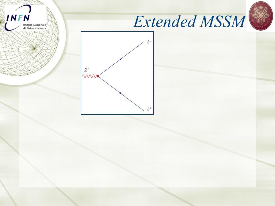 Extended MSSM