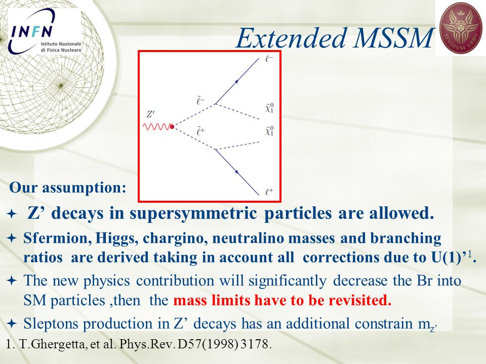 Our assumption:  Z' decays in supersymmetric particles are allowed.