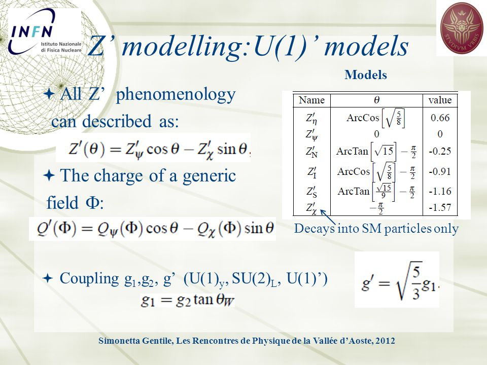 Z SSM ', model  The Sequential Standard Model is one of most used model for Z' production and decay.