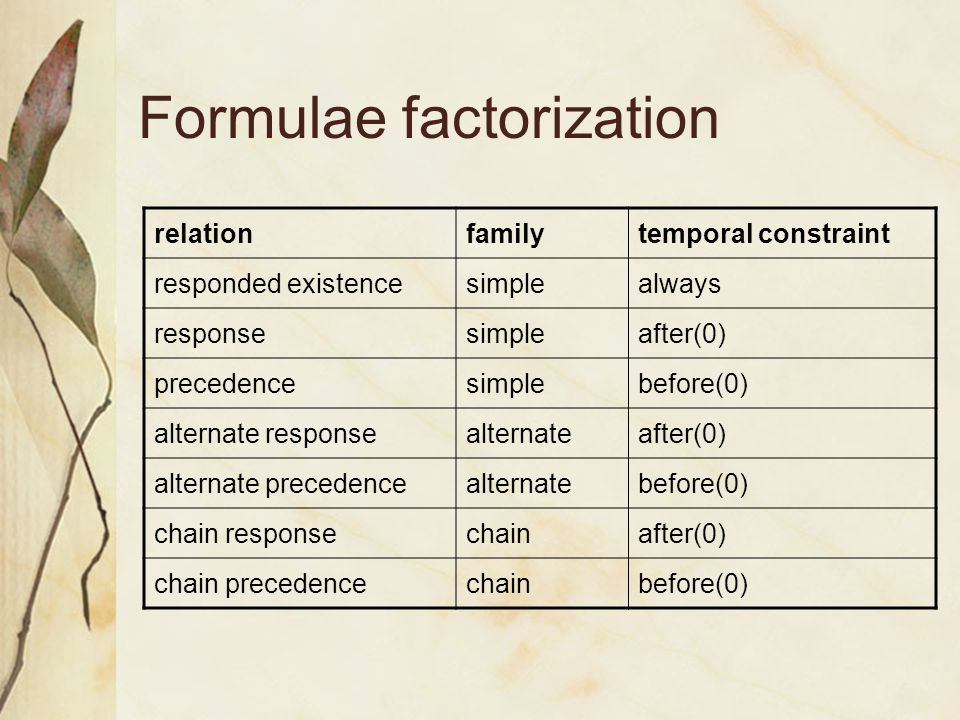 Formulae factorization relationfamilytemporal constraint responded existencesimplealways responsesimpleafter(0) precedencesimplebefore(0) alternate responsealternateafter(0) alternate precedencealternatebefore(0) chain responsechainafter(0) chain precedencechainbefore(0)