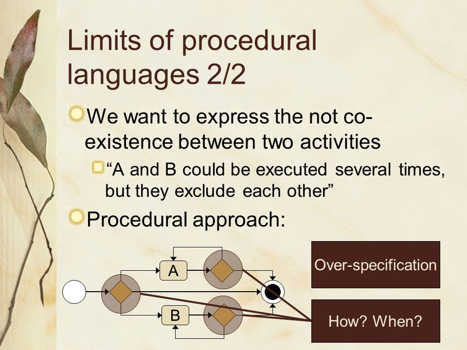 Limits of procedural languages 2/2 We want to express the not co- existence between two activities A and B could be executed several times, but they exclude each other Procedural approach: A Over-specification B How.