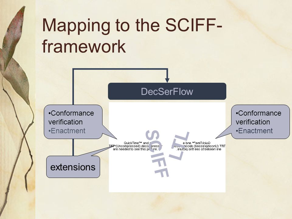 Mapping to the SCIFF- framework LTL SCIFF DecSerFlow Conformance verification Enactment extensions Conformance verification Enactment