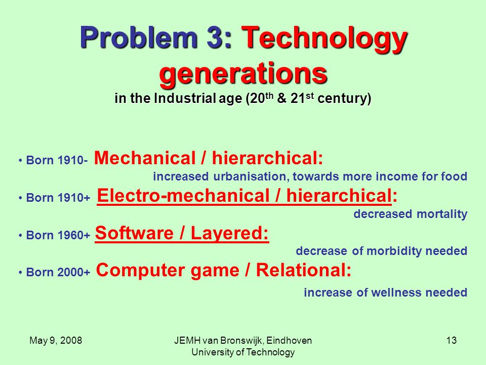 May 9, 2008JEMH van Bronswijk, Eindhoven University of Technology 13 Problem 3: Technology generations in the Industrial age (20 th & 21 st century) B