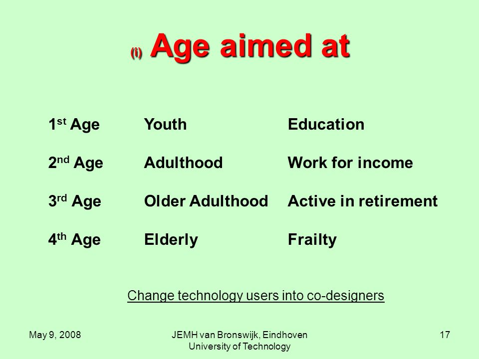 May 9, 2008JEMH van Bronswijk, Eindhoven University of Technology 17 (i) Age aimed at 1 st Age YouthEducation 2 nd AgeAdulthoodWork for income 3 rd AgeOlder AdulthoodActive in retirement 4 th AgeElderlyFrailty Change technology users into co-designers