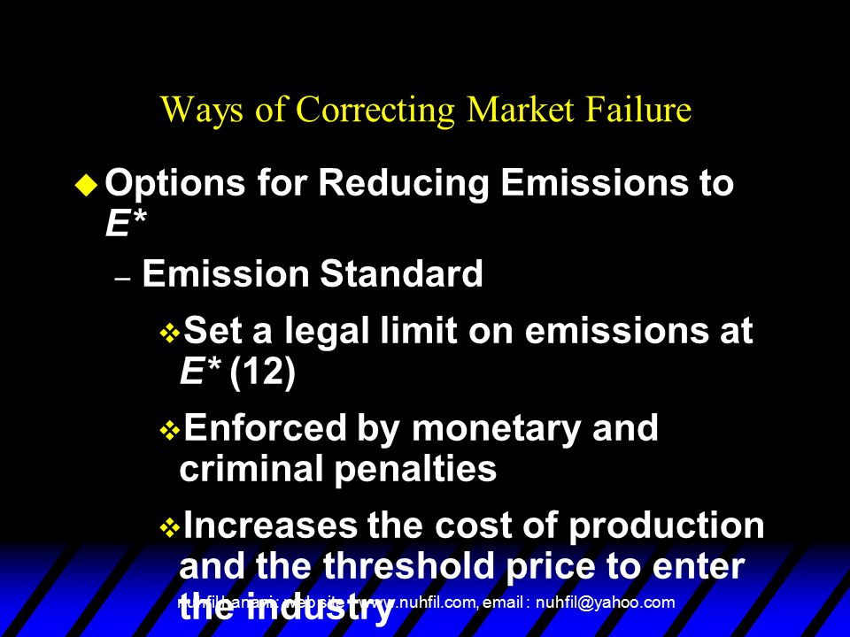 nuhfil hanani : web site : www.nuhfil.com, email : nuhfil@yahoo.com Ways of Correcting Market Failure u Options for Reducing Emissions to E* – Emission Standard v Set a legal limit on emissions at E* (12) v Enforced by monetary and criminal penalties v Increases the cost of production and the threshold price to enter the industry